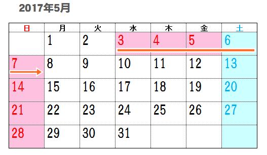 2017年5月③