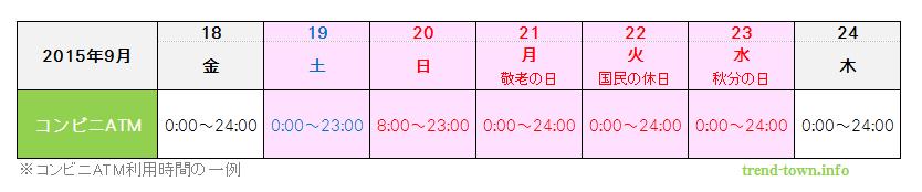 9:00~16:00まで・9:00~18:00までなど郵便局は店舗よって窓口時間が異なります。