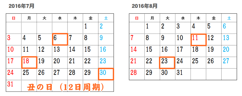 土用20165