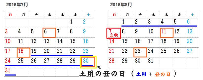 土用20166