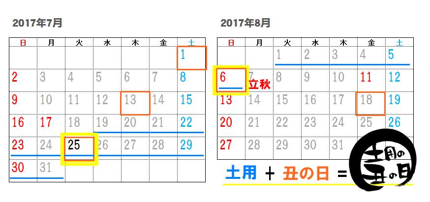 2017土用の丑の日2