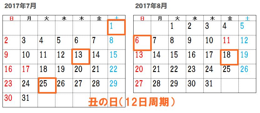 2017丑の日