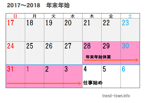 2017-2018年末年始4福利厚生に手