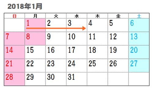 ・1月8日(月)成人の日