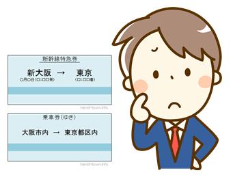 新幹線の「乗車券と特急券」2枚なのは何故?改札ではどうする?