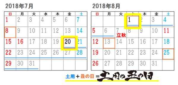 2018年土用の丑の日2