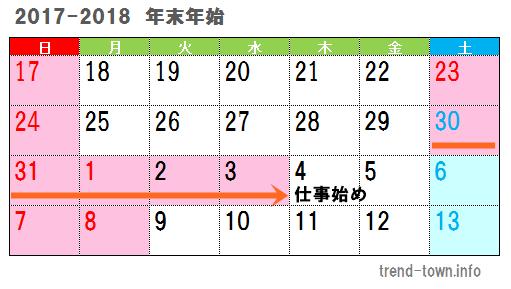 年末年始2017-2018銀行