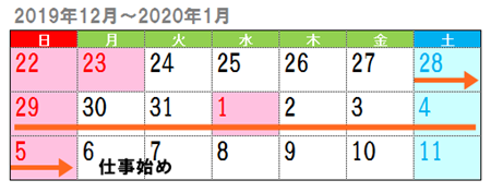 2019年~2020年の年末年始は9連休に!