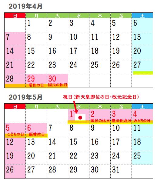 2019年ゴールデンウィーク10連休