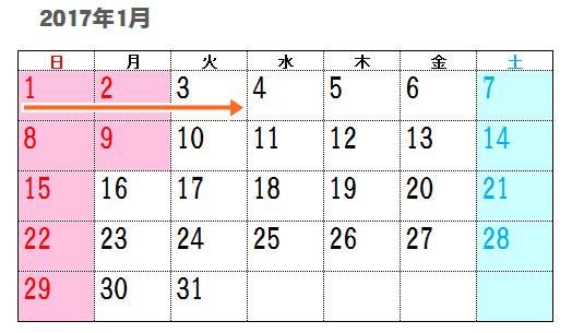 2017年1月①