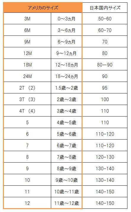 海外の子供服のサイズ(アメリカ・ヨーロッパ・韓国)を一覧で
