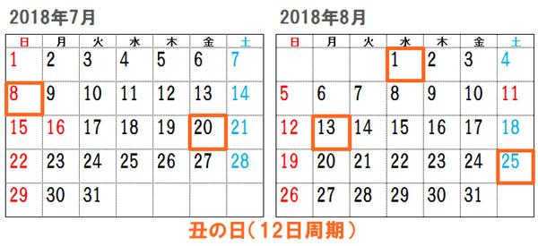2018丑の日