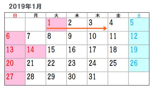 2019年1月カレンダー 「お正月・年始」