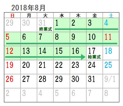 2018年夏休み4