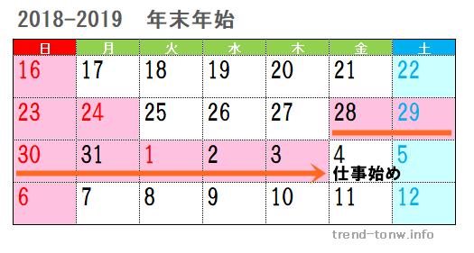 年末年始2018-2019福利厚生手厚い1