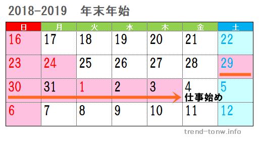 年末年始2018-2019一般