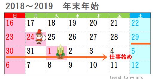 年末年始2018-2019①