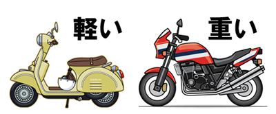 へんしんバイク7