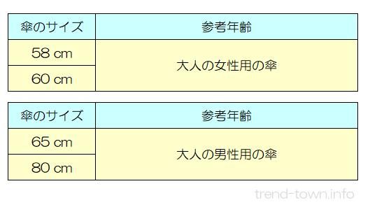 大人傘サイズ1-1