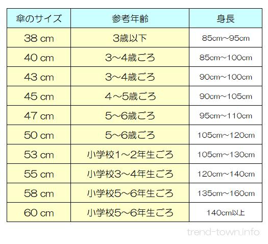 子供傘サイズ1-1