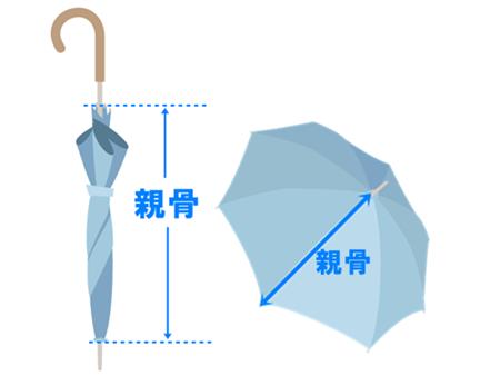 子供の傘のサイズ(親骨)