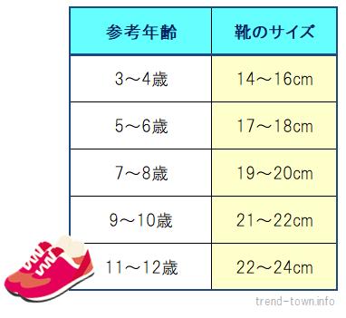 子供靴サイズ表(3歳~12歳)