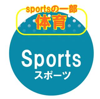 体育の日・スポーツの日1