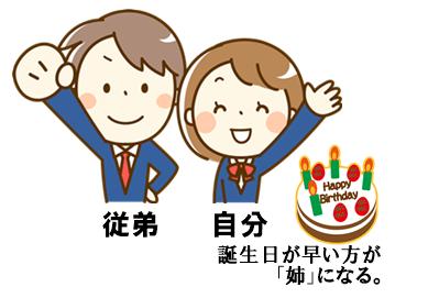 いとこ漢字使い分け1