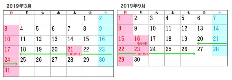 2019年お彼岸