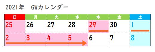 2021年ゴールデンウィーク期間(行政・銀行・郵便局)