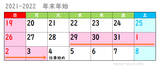 年末年始休み2021-2022行政機関