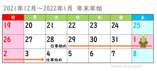 年末年始休み2021-2022年
