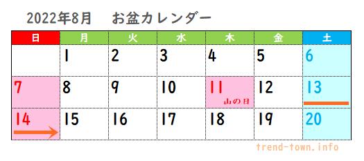 2022年お盆休み(お盆休み(行政機関・銀行・郵便局))